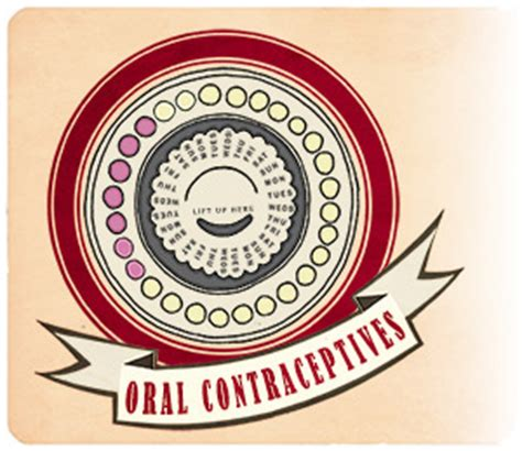 FREE Teenagers and Birth Control Essay - ExampleEssays